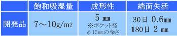 共同印刷モイストキャッチ アルミPTPシート表.jpg