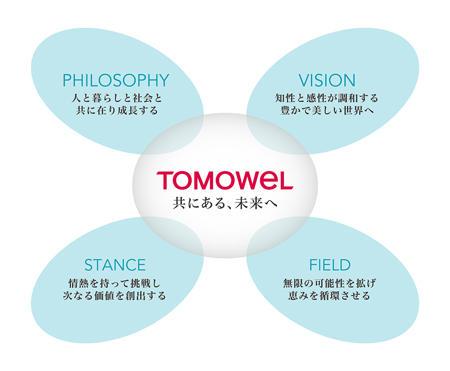 TOMOWEL_way_WEB1.jpg