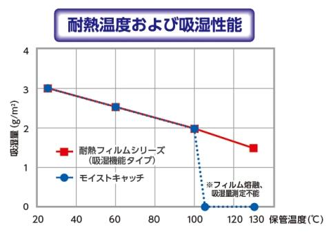 heatprotectfilm_graph.jpg