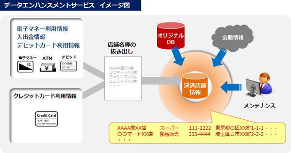 dataenhancement_image.jpg